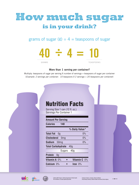 WIC Rethink Your Drink How Much Sugar Poster